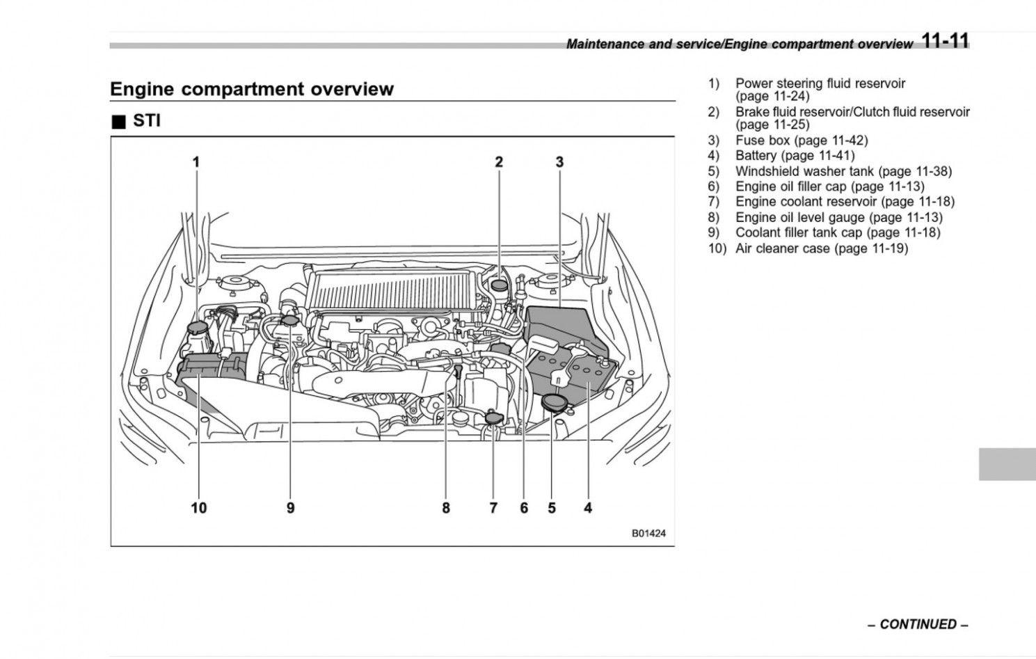 subaru outback engine bay diagram