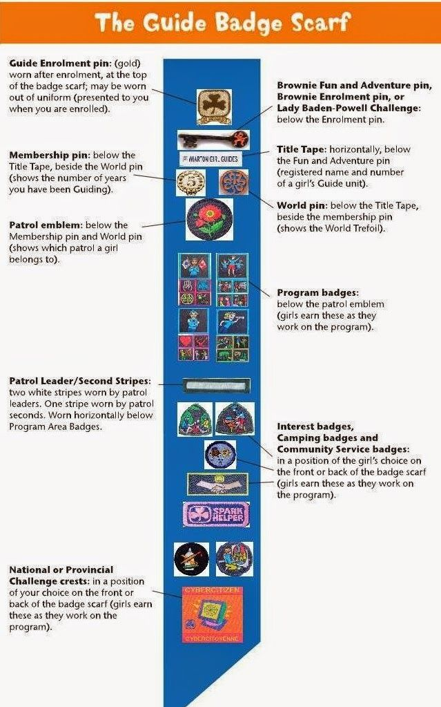 Traditions of Guiding New Girl Guide Interest Badge