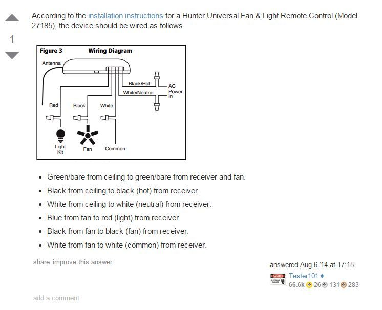 Hunter Fan Wiring Diagram With Remote from i.pinimg.com
