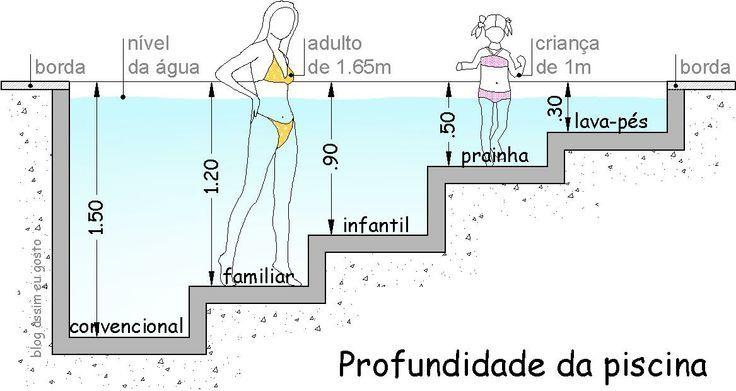 Resultado de imagen para planos de piletas piletas for Planos de piscinas semiolimpicas