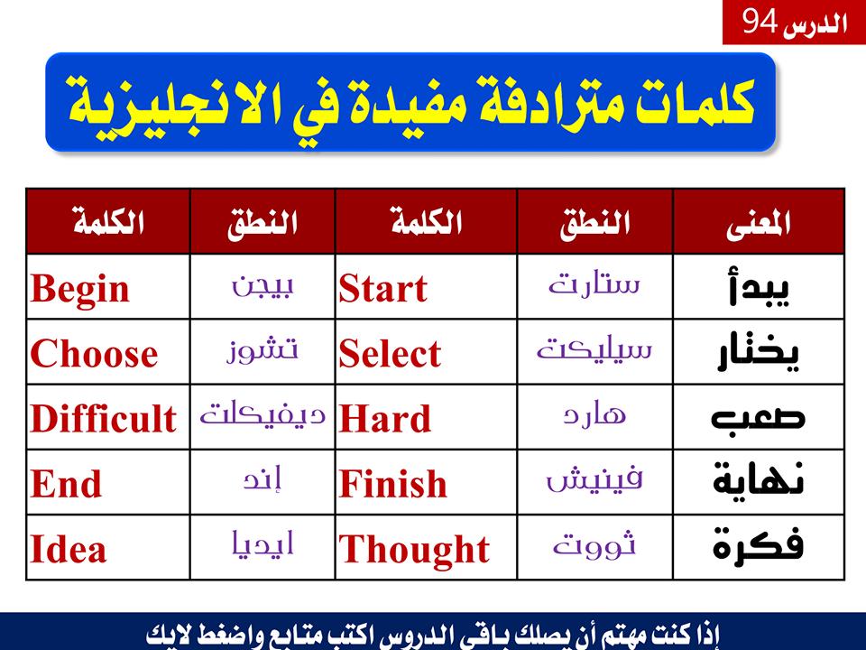 كلمـات مترادفـه مفيـده Learn English Learn Arabic Language English Language Teaching