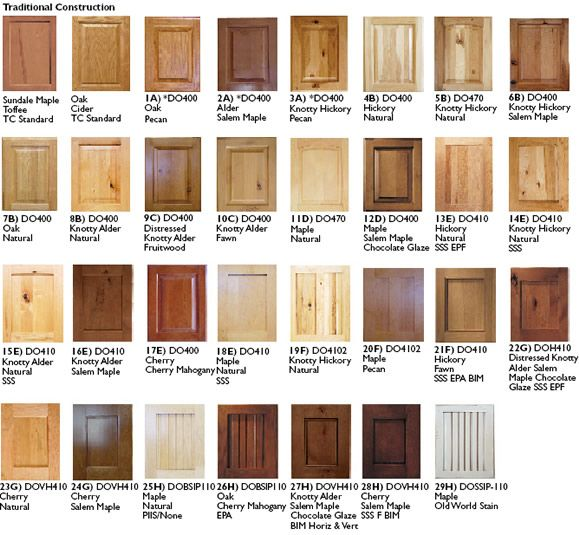 Types Of Wood For Kitchen Cabinets: Types Of Wood Cabinets
