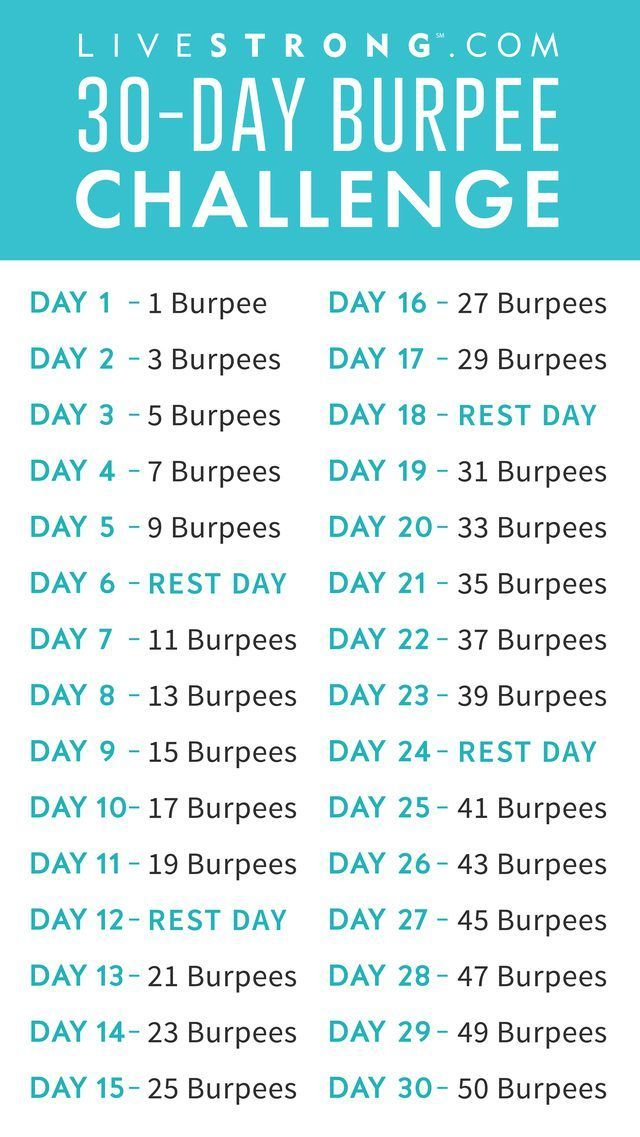 The 30-Day Burpee Challenge | Livestrong.com