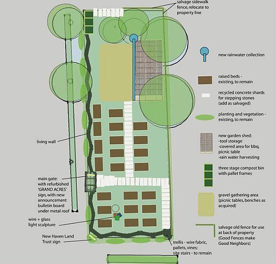 community garden layout | community garden ideas | Pinterest ...