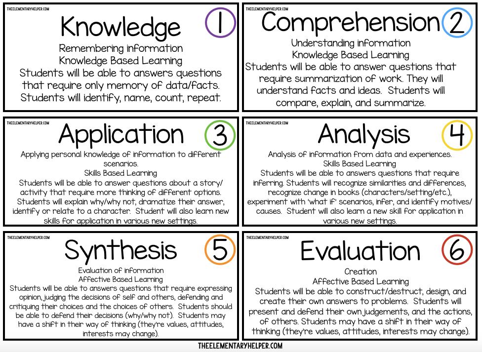 Teachers report writer