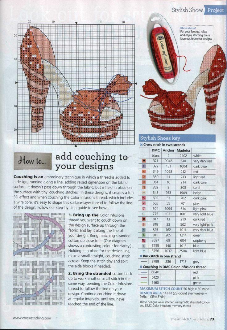 0 point de croix chaussures rouges - cross stitch red shoes ...