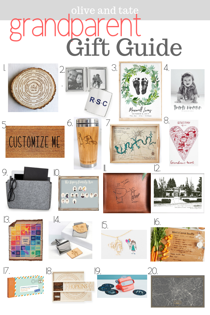 Grandparent Gift Guide Grandparent Gifts In Law Christmas Gifts Mother In Law Gifts