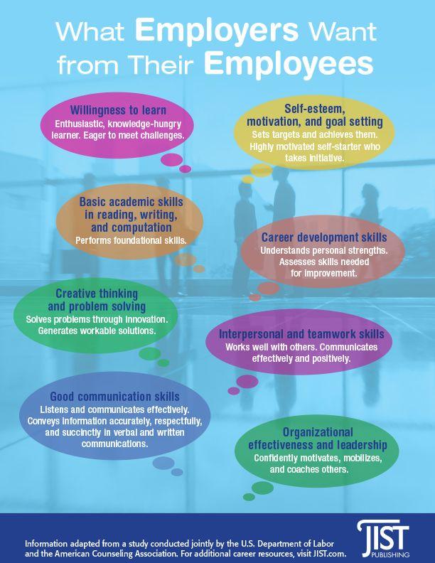 What Employers Want... | uihpfellowships | Pinterest | Bulletin ...