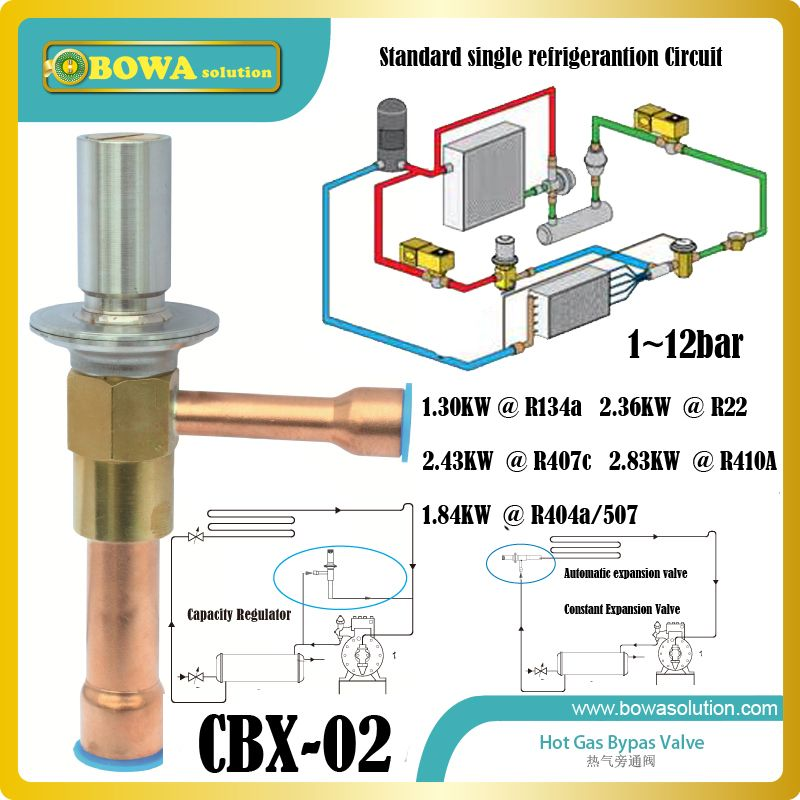 Cbx 02 R410a Automatic Expansion Valves Are Installed In Precision