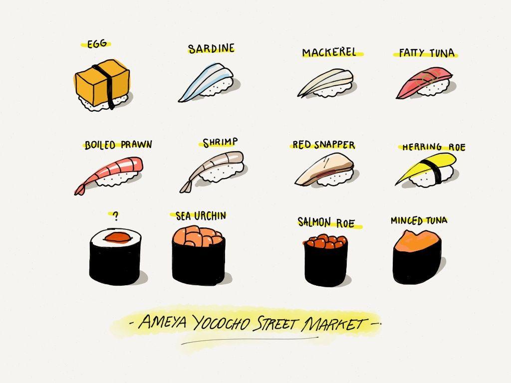 "Sushi in Tokyo ""Ameya-Yokochō street market"" Made With Paper bychemimagno"