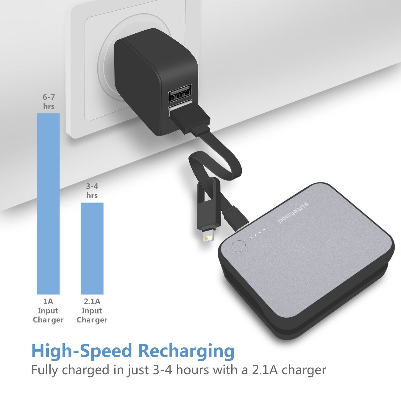 Elitehood Portable Power Bank Apple Mfi Certified 6000mah Charger With Cable Management 2port High Speed Ex With Images Powerbank Portable Power Bank External Battery Pack