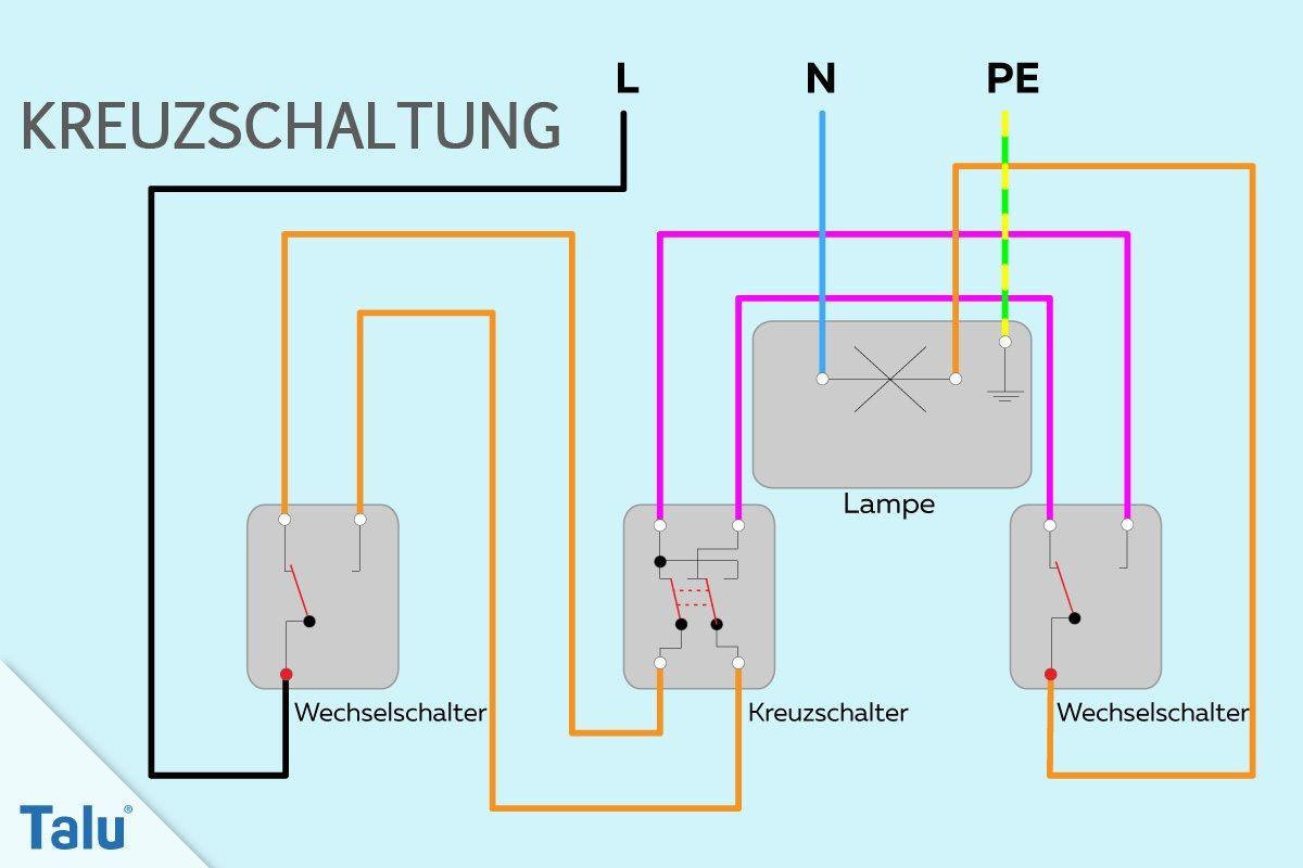 Kreuzschaltung Schaltplan Fur Wechselschalter Mit 3 4 Schaltern Talu De Schaltplan Schalter Elektroinstallation