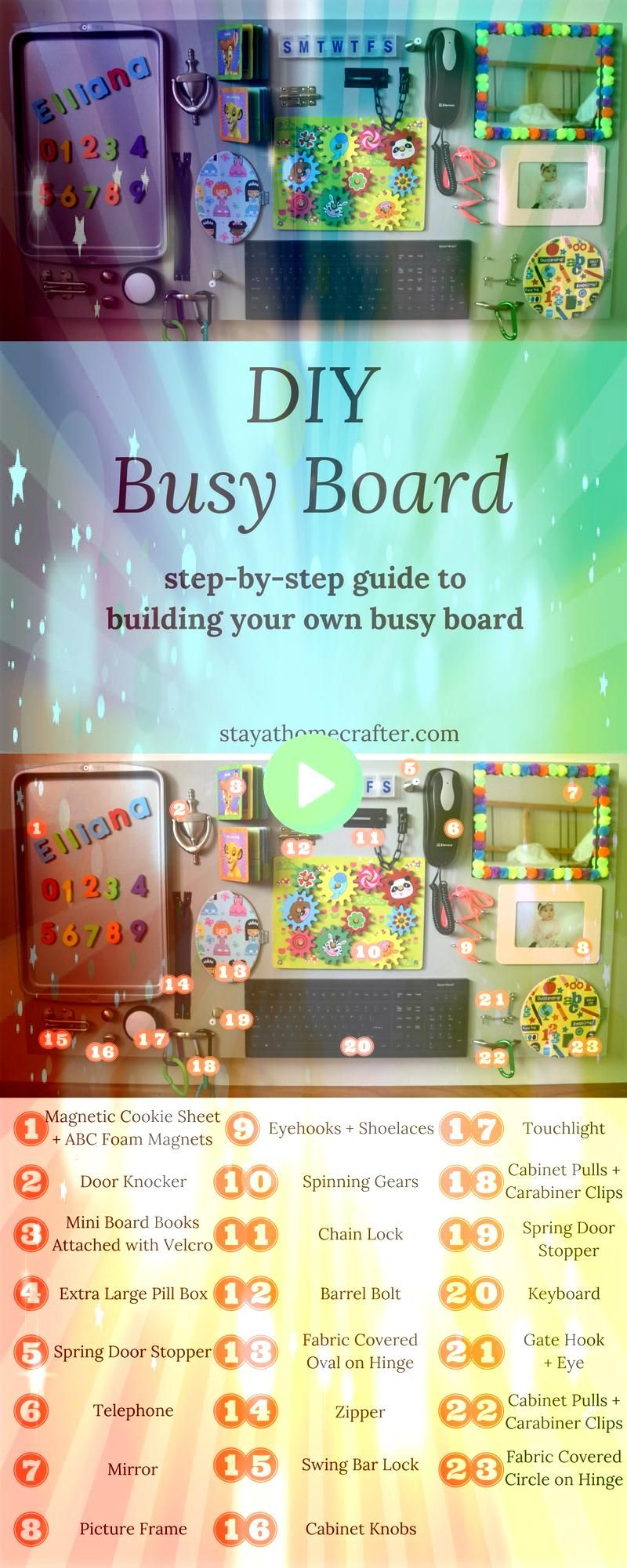 Busy Board DIY Busy Board Diy Toys diy toys for toddlersDIY Busy Board Diy Toys diy toys for toddlers What to think up a lesson for children in transport This question ma...