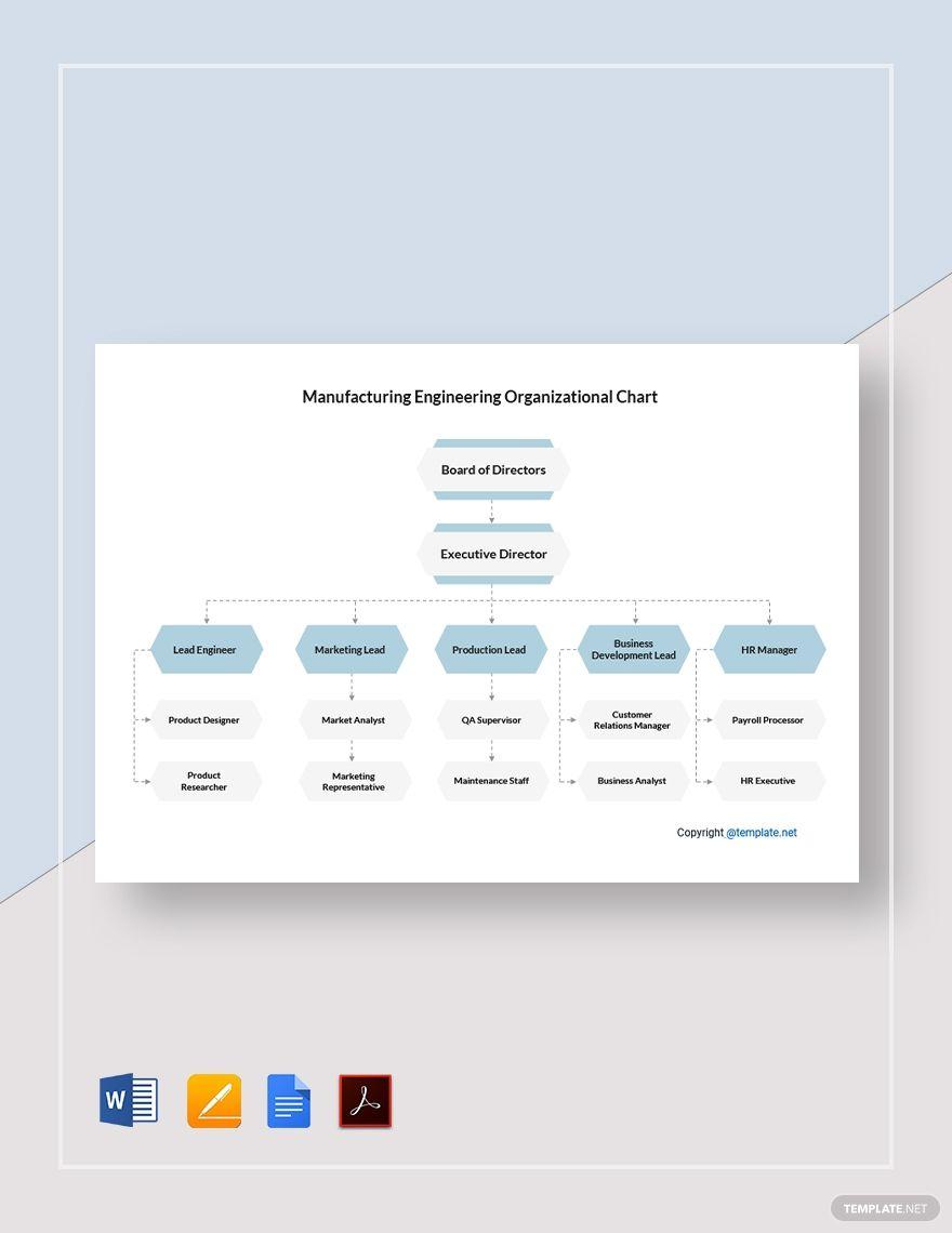 Free Manufacturing Engineering Organizational Chart In 2020