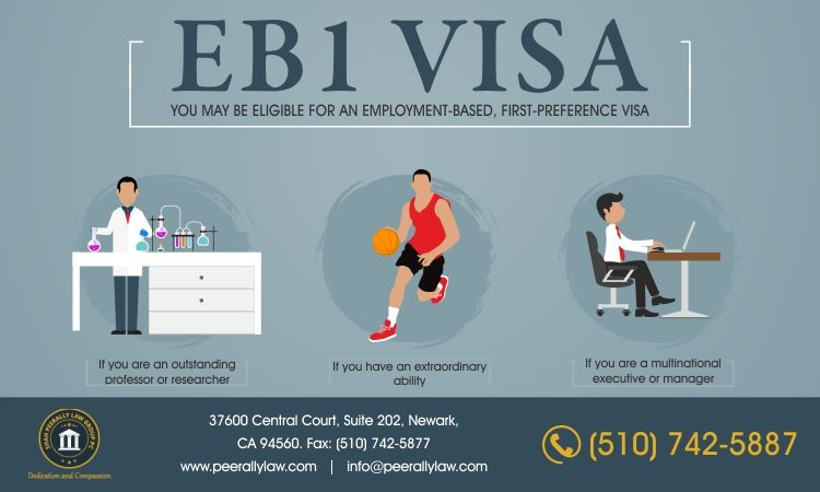 An EB1A is an immigrant visa in the EB1 category that is reserved