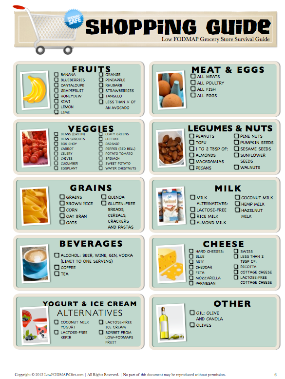 the everything guide to the low-fodmap diet reviews