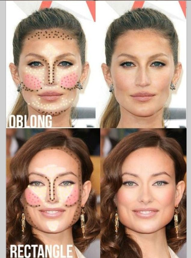Great Guid For Contouring Different Face Types Square Face