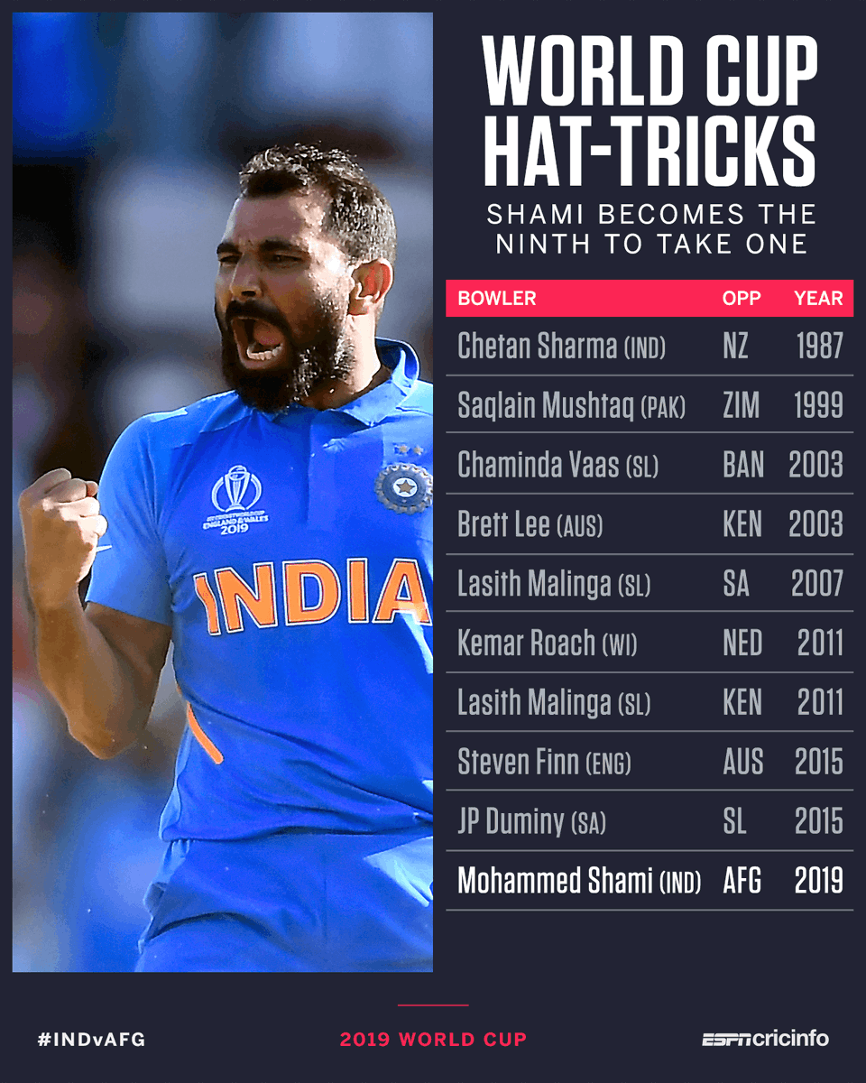 Bowler To Took Hat Trick In Wc List Google Search In 2021 Lasith Malinga Brett Lee Instagram
