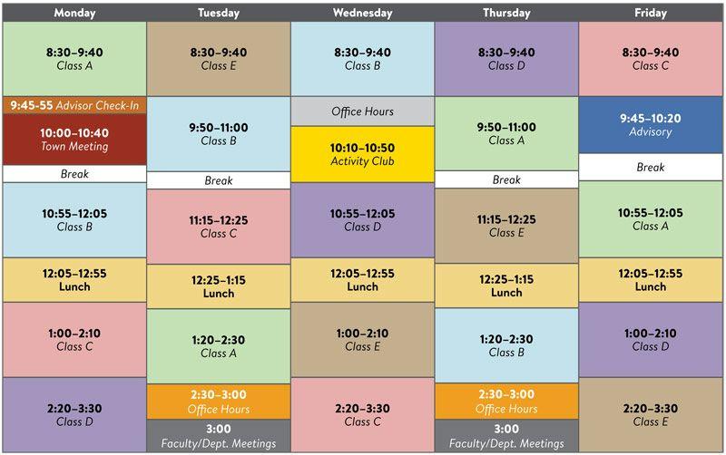 Sample Schedule Middle School School Schedule High School