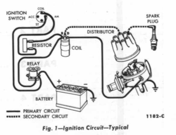 automotive wiring diagram, resistor to coil connect to distributor