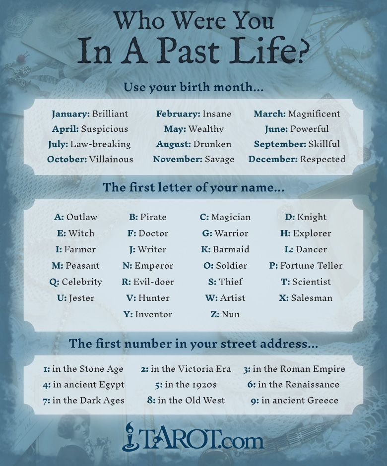 past life horoscope by date of birth free