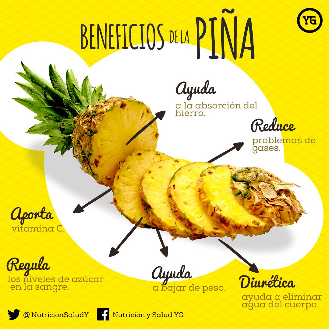 Piña Para Eliminar Toxinas Y Bajar De Peso Healthy Foodie Healthy Food