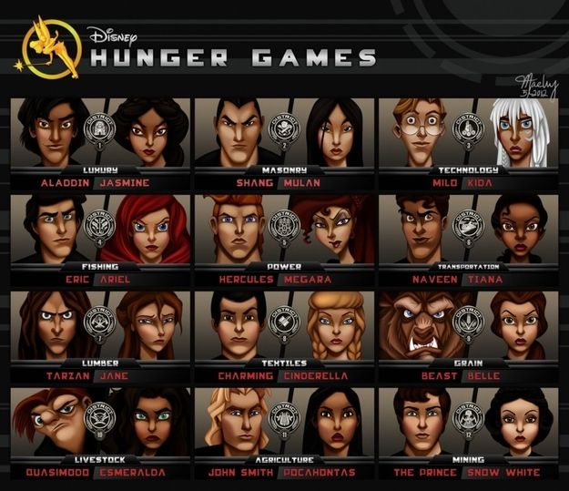 If you're a lover of both Disney and The Hunger Games, check this out! Take a look at this incredible artwork of Disney Characters as Hunger Games tributes. They have all been assigned districts in preparation for the Disney Hunger Games! that is amazing