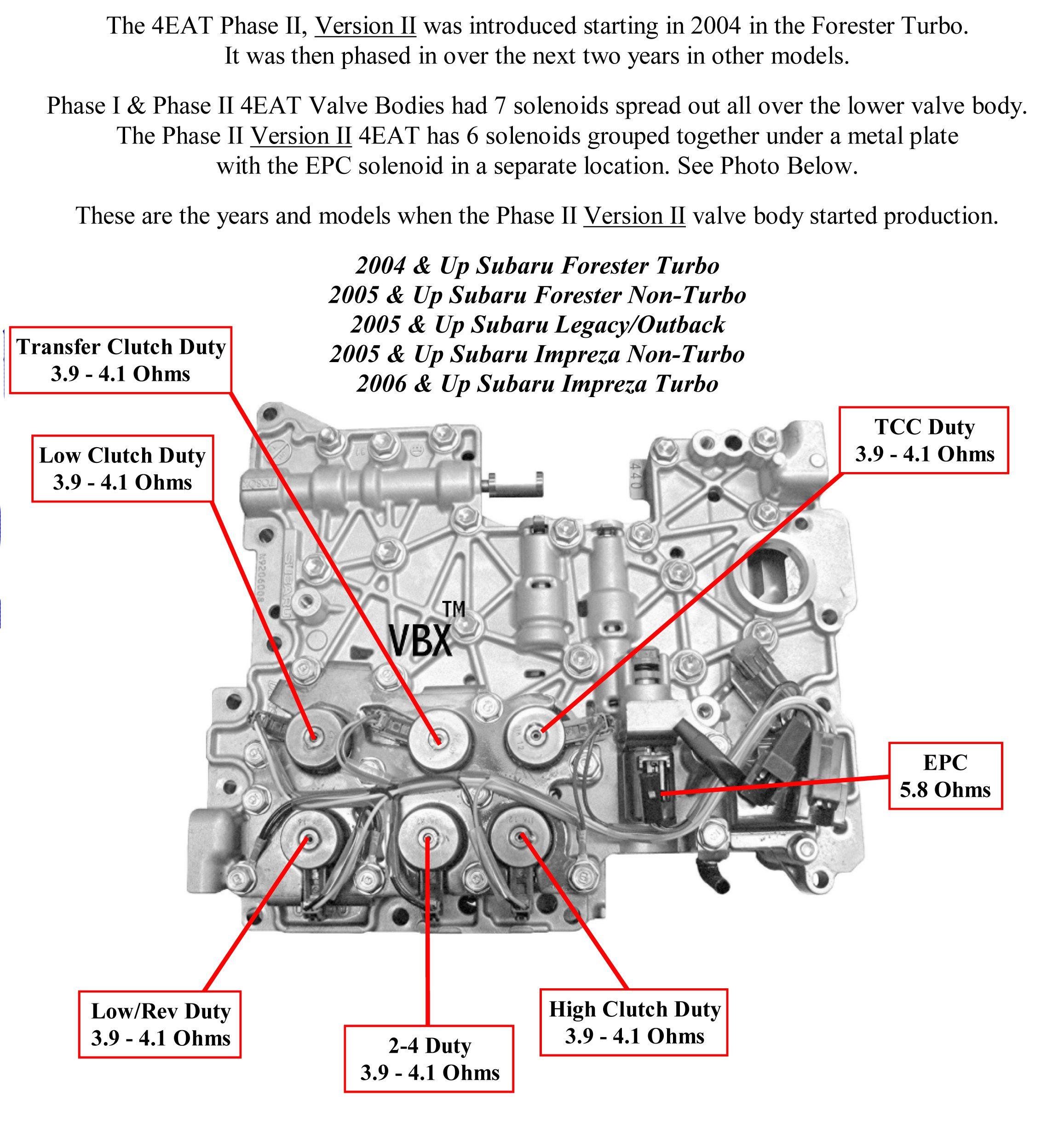 1993 Subaru 4eat Transmission Diagram Trusted Wiring Diagrams Body Smart U2022 2002 Outback Manual
