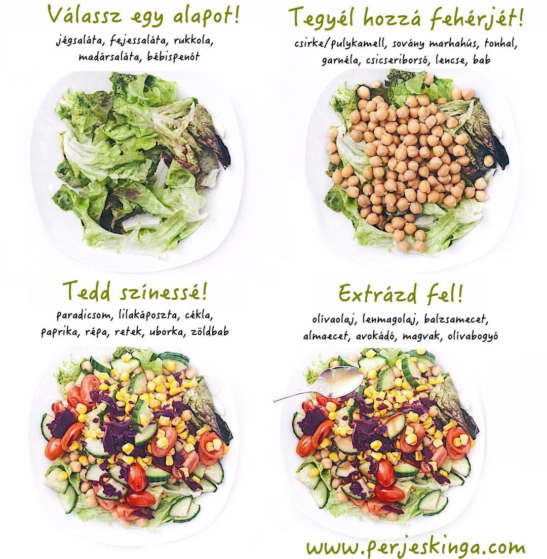 A kiegyensúlyozott táplálkozás 7 szabálya | Well&fit