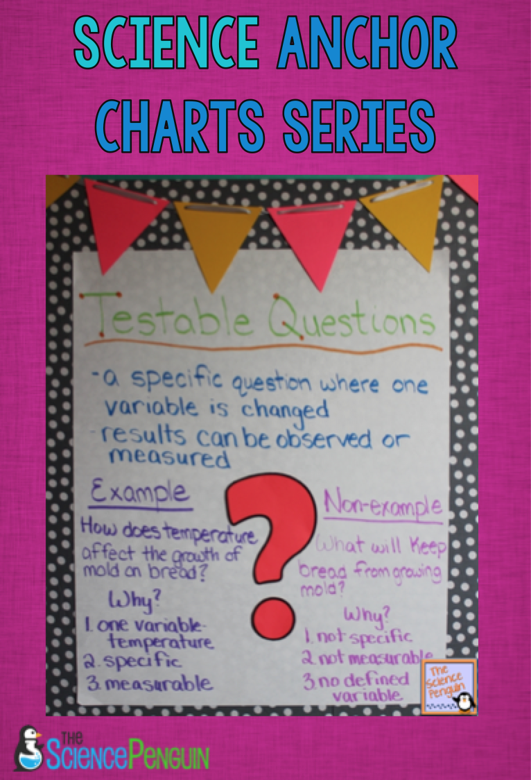 worksheet Science Variables Worksheet Middle School science corner all about experiment variables blogging im starting a new series of blog posts devoted to anchor charts