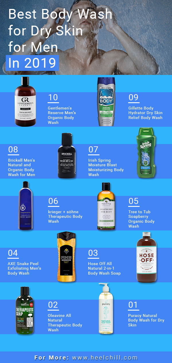 Top 7 Best Men S Skin Care Products For 2020 Next Luxury Mens Skin Care Sensitive Skin Care Healthy Skin Cream