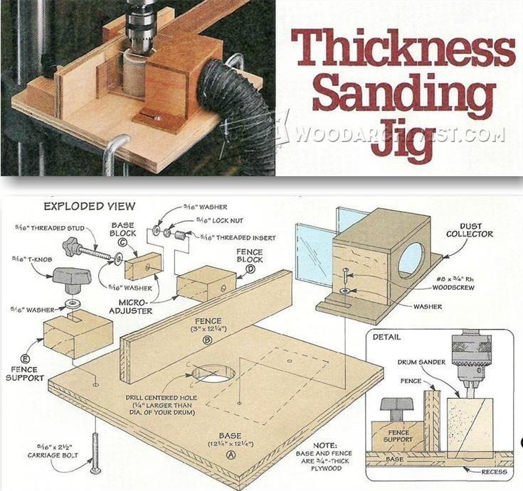 Thickness Sanding Jig - Sanding Tips, Jigs and Techniques | WoodArchivist.com