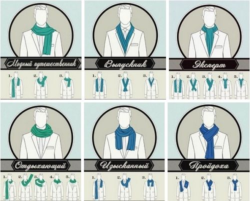 6 Ways To Tie A Man Scarf Alldaychic How To Wear Scarves Scarf Tying Scarf Men