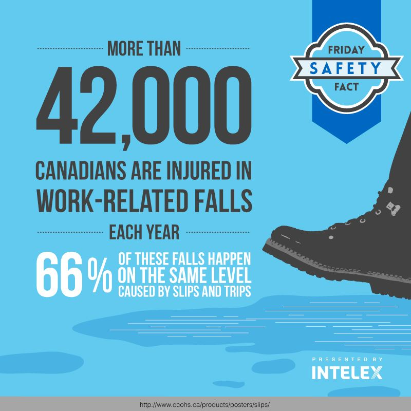 Friday Safety Fact More than 42,000 Canadians are
