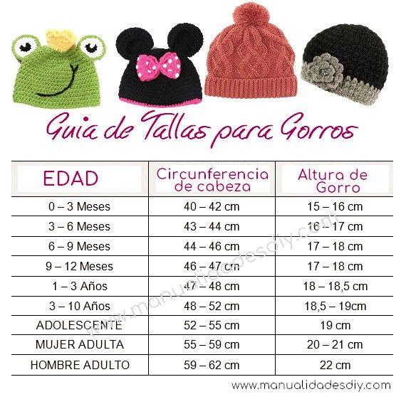 8 Maravillosos Gorros a crochet para niños y bebés | Lastele ...