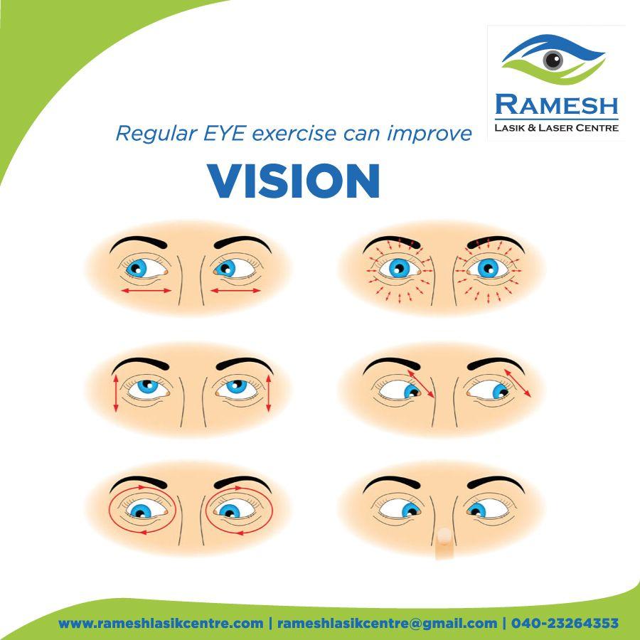 viziune metformin viziunea a scăzut după 40