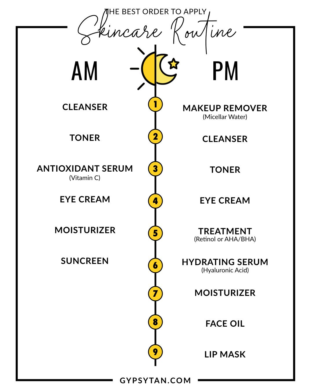 How To Layer Skin Care Printable Guide Order To Apply Skin Care Products Skin Routine Skin Care Routine Steps Night Skin Care Routine