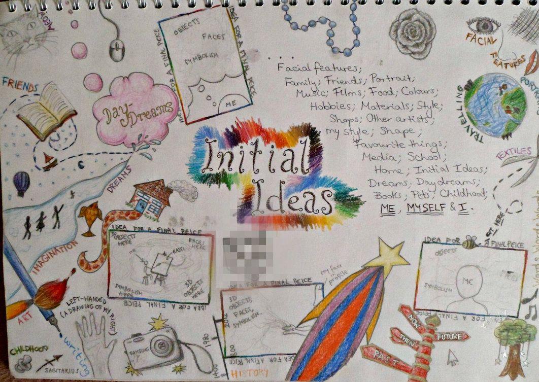 Gcse Art Year 10 Initial Ideas For A Final Piece By Daintystain On Deviantart Gcse Art Mind Map Art Gcse Art Sketchbook