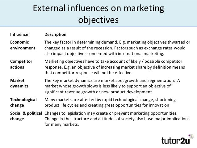 Marketing Objective Example Marketing Research Objectives
