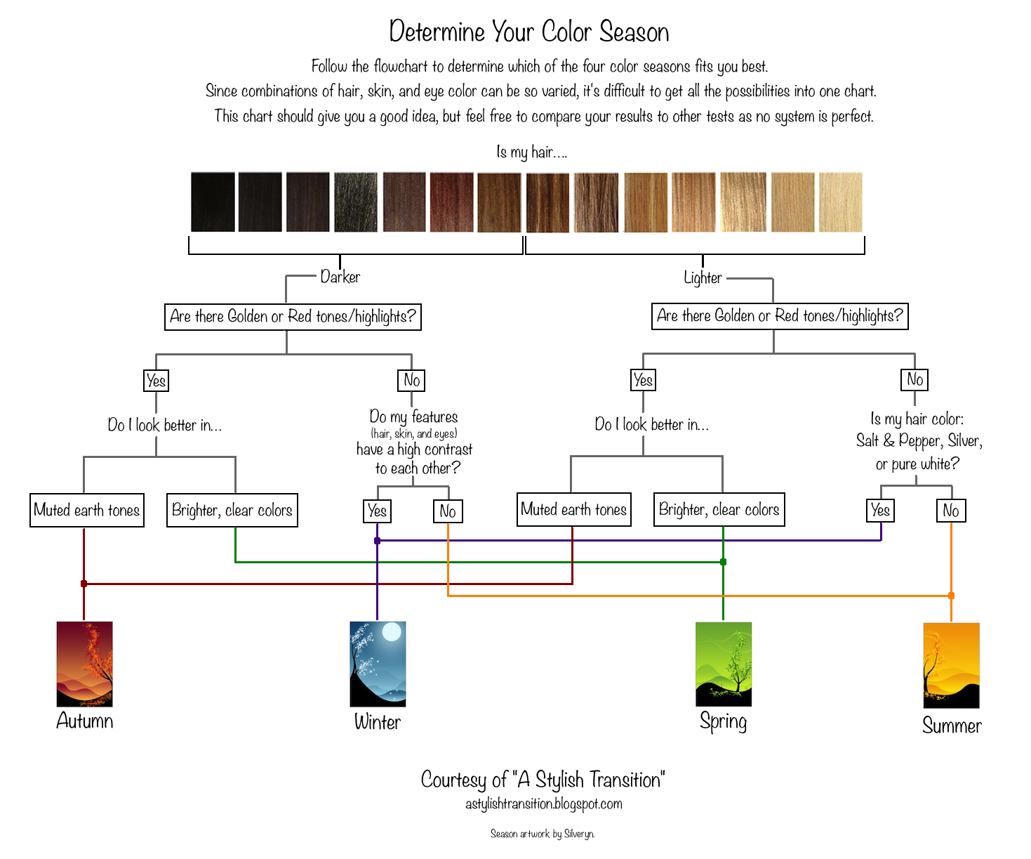 A Stylish Transition Finding Your Color Season