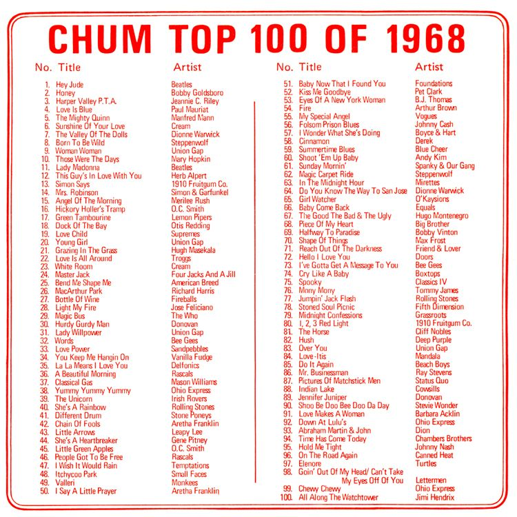 CHUM'S top 100 of 1968    Top 40 Surveys of the Past in 2019