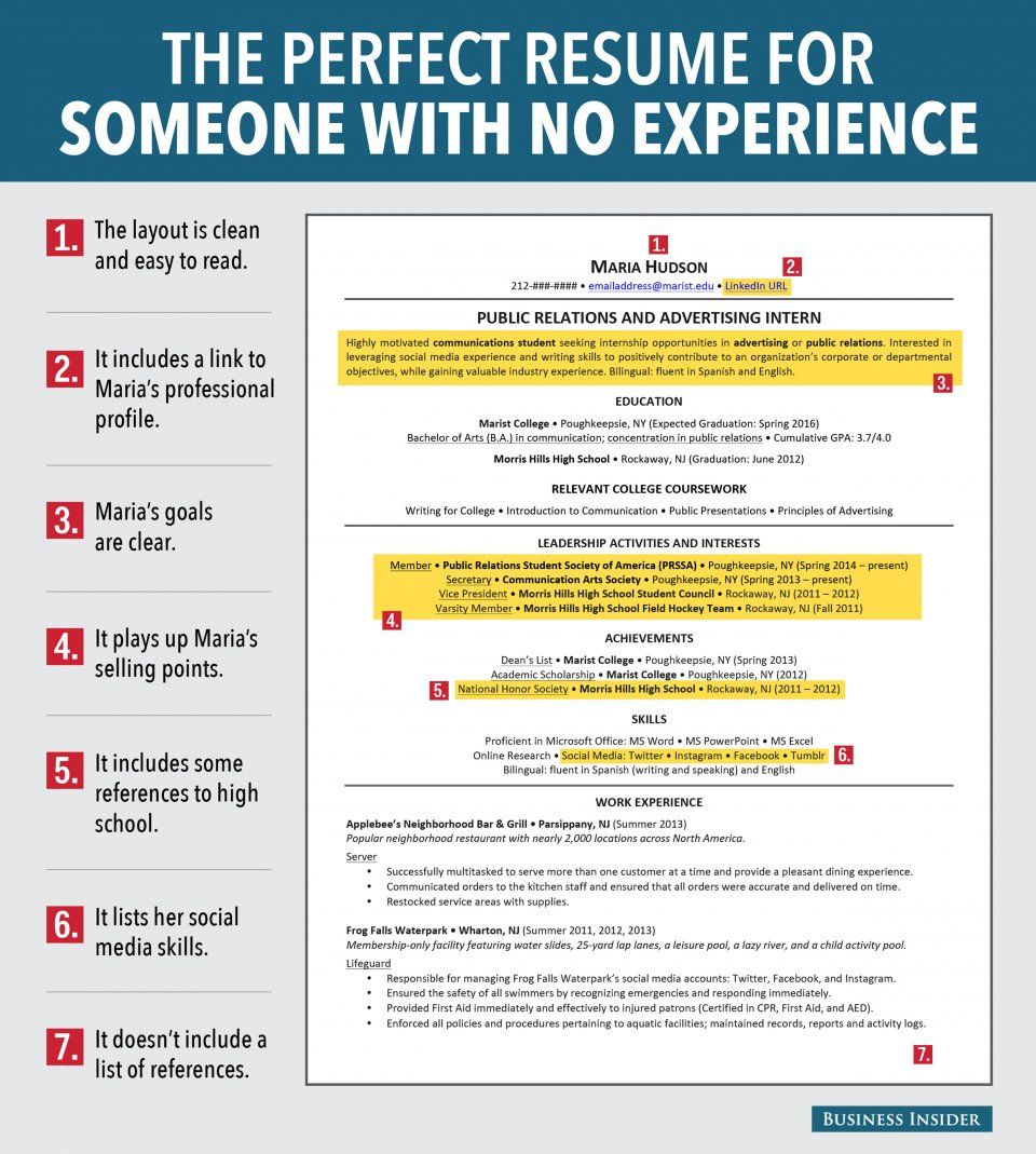 Resume Resume For Students With No Experience 7 reasons this is an excellent resume for someone with no experience