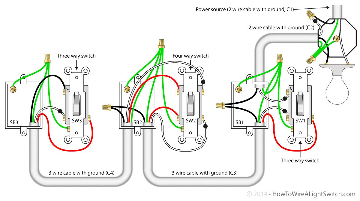 4 way switch with power feed via the light how to wire a light a 3 way switch circuit diagram with power feed via the light switch powering a single light fixture arubaitofo Images