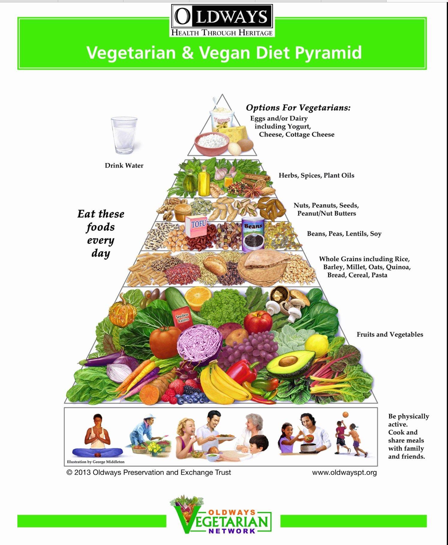 Vegan Veggie Pyramid