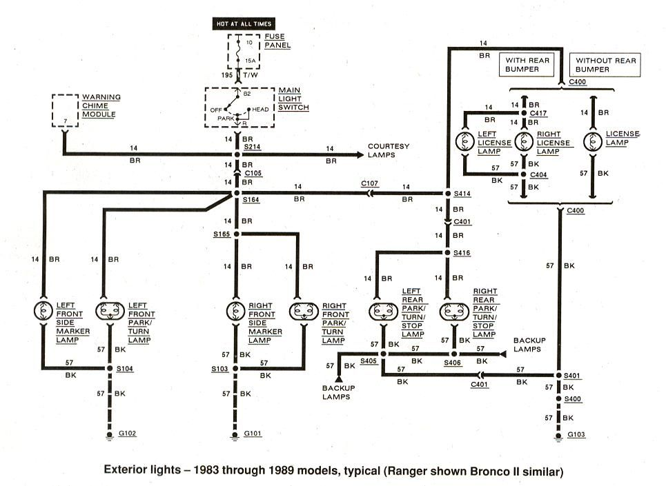 Ford F250 Wiring Diagram For Trailer Light Http Bookingritzcarlton Info Ford F250 Wiring Diagram For Trailer Light Ford Ranger Diagram Ranger
