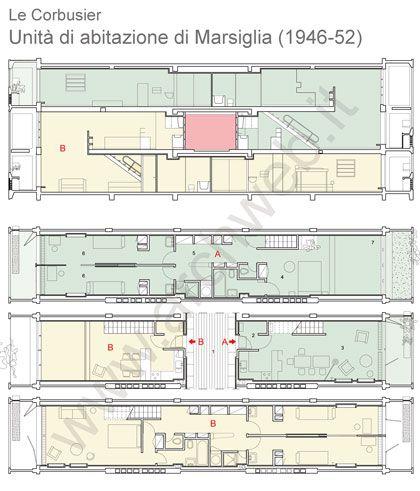Villa Savoye E L Unit Ef Bf Bd D Abitazione Di Marsiglia