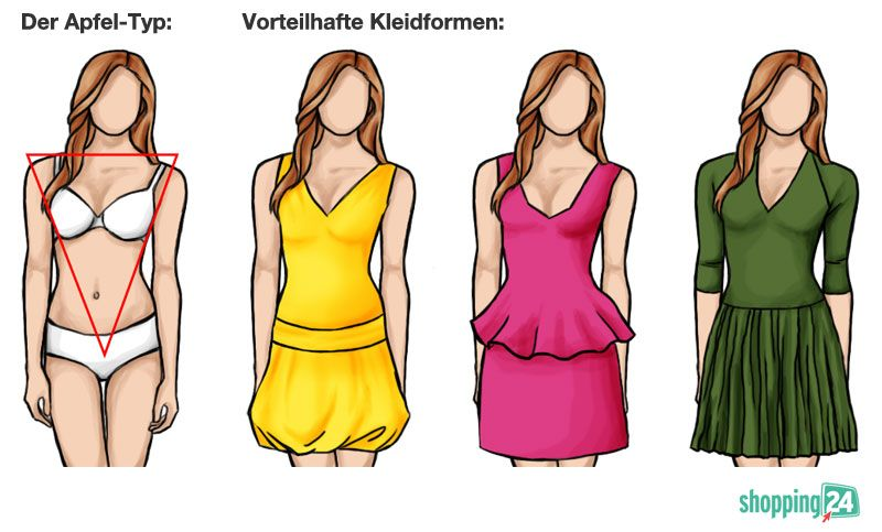Apfel-Typ   Figurtypen, Körperformen, Tuch