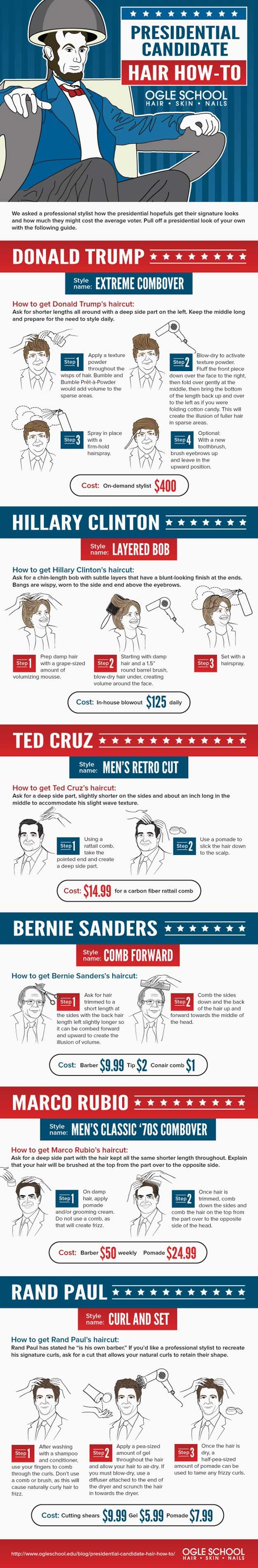 Get Your Presidential Candidates Signature Hairstyles ...