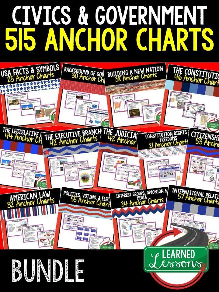 Civics Anchor Charts Government Anchor Charts Classroom