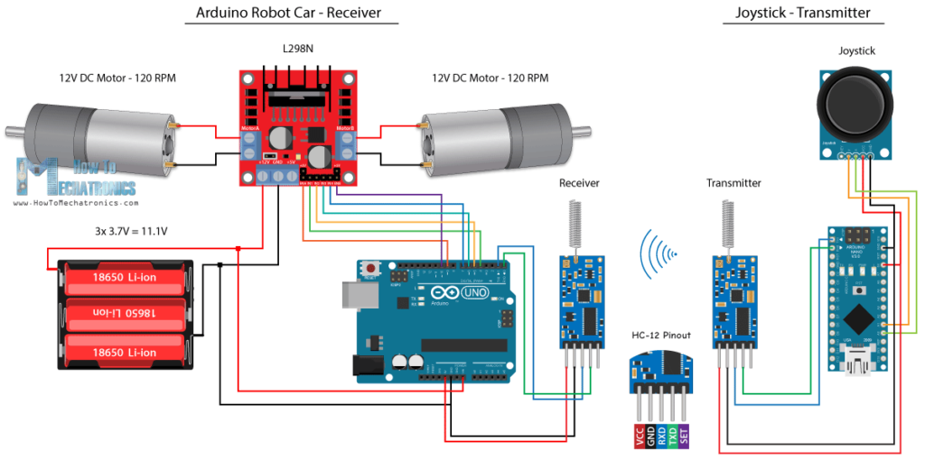 Arduino Robot Car Wireless Control Using Hc 12 Long Range Transceiver Arduino Robot Arduino Arduino Projects